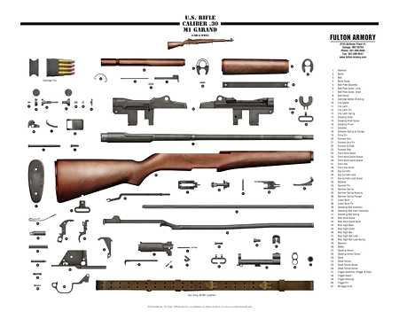 poster m1 exploded view color 16 x 20 rh fulton armory com universal m1 carbine parts diagram M1 Carbine Exploded-View